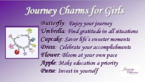 Charms that inspire grils